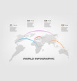 world map transfer color infographics step by step vector image