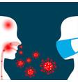 coronavirus respiratory pathogens human vector image vector image