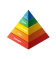 Maslow pyramid with five levels hierarchy of needs vector image vector image