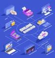 online banking isometric flowchart vector image