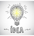 Human brain in lightbulb sketch vector image vector image