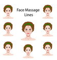 set of face massage vector image