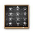 square chalkboard with coffee recipes vector image vector image