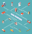 gas station isometric flowchart vector image vector image