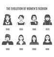 Fashion Evolution Black White Avatar Set vector image vector image