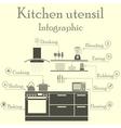 Kitchen utensil infographics vector image