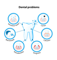 tooth problem vector image