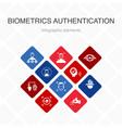 biometrics authentication infographic 10 option
