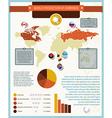 Infographics on the world diamond statistics vector image
