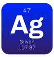 Silver chemical element vector image vector image