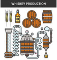 whiskey production technology or whisky brewery vector image vector image