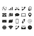 communication icons smartphone call mailing vector image