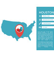 houston map infographic vector image
