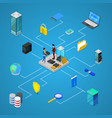 data center with hosting servers equipment vector image