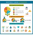Investment Funds Profit Infographics vector image