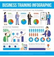Business Training And Consulting Infographic vector image vector image