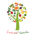 Tree with fruits and vegetables vector image vector image