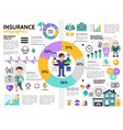 flat colorful insurance infographic template vector image vector image