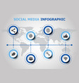 infographic design with social media icons vector image vector image