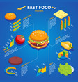 isometric fast food infographic template vector image