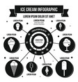 ice cream infographic concept simple style vector image vector image