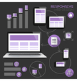 infographics for responsive design vector image