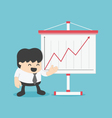 Businessman and Presenting Business Growth Chart vector image