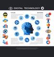 digital pixel art digital technology vector image