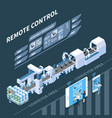 remote control smart industry composition vector image vector image