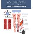 vascular diseases vein thrombosis symptoms vector image