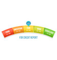 creative of credit score rating scale with vector image vector image