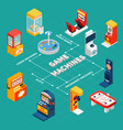 game machine isometric infographics vector image vector image