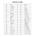 international morse code vector image