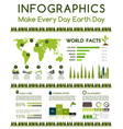 save earth nature conservation infographics vector image vector image