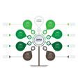 circular infographics tree development and vector image