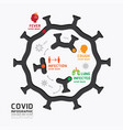 infographics corona covid19 virus design diagram vector image vector image