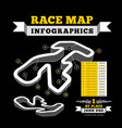 driving racing circuit on vector image vector image