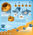 Coffee infographic vector image vector image