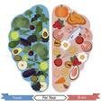 Brain Foods concept vector image vector image