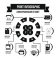 print process infographic concept simple style vector image vector image