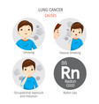 man with lung cancer causes vector image