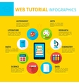 Web Tutorial Concept Infographics vector image
