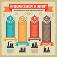 infographic concept with symbols factories vector image vector image