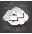 Computing and cloud technology vector image