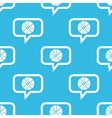 Basketball message pattern vector image vector image