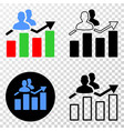 visitors bar chart eps icon with contour vector image vector image