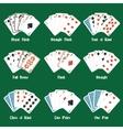 Poker hands set vector image