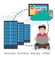 concept of virtual private server on white vector image vector image