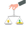 idea is money business concept with balance scales vector image vector image