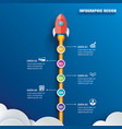 startup infographics with 5 circle vertical data vector image